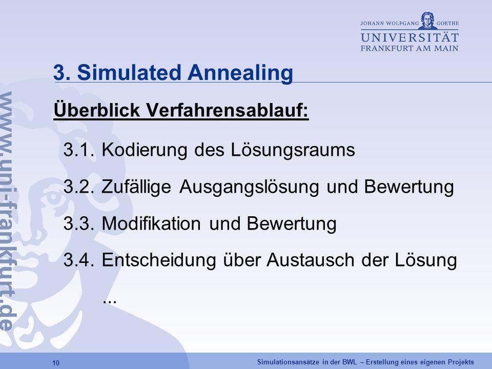 3. Simulated Annealing Überblick Verfahrensablauf: