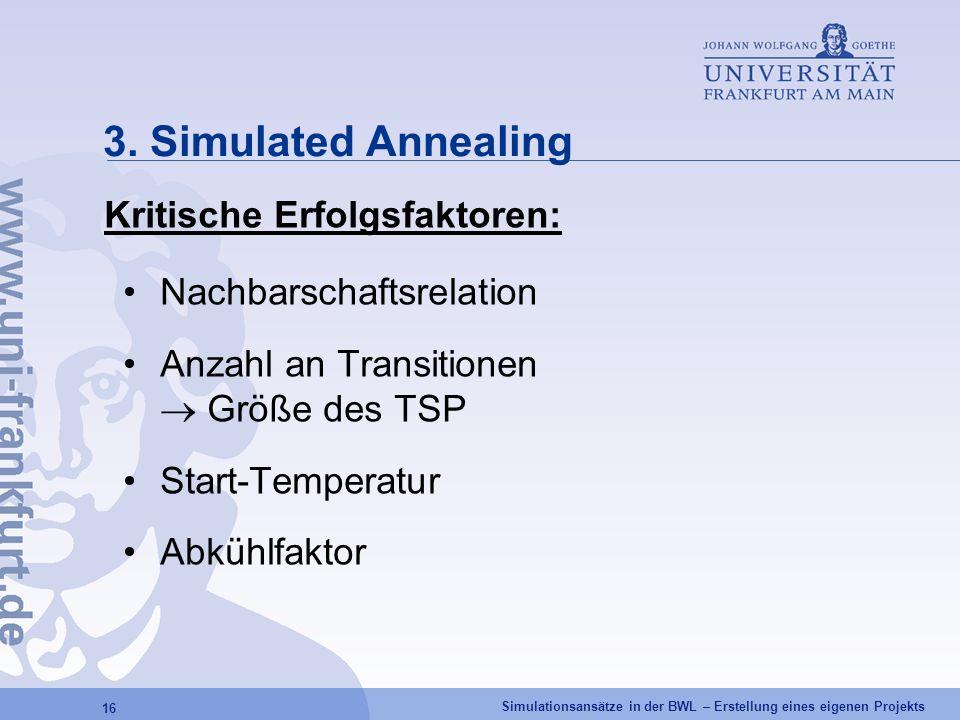 3. Simulated Annealing Kritische Erfolgsfaktoren: