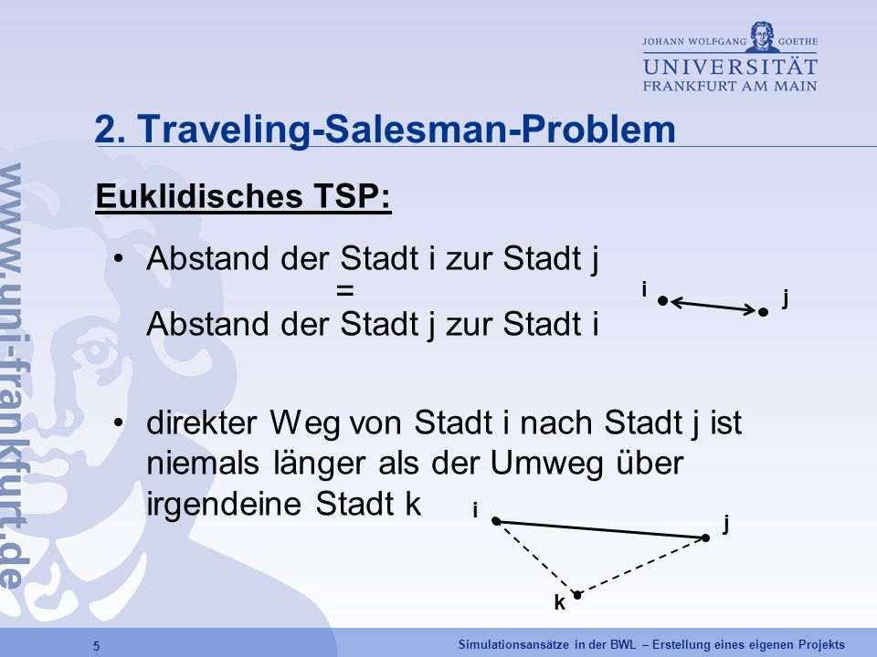 2. Traveling-Salesman-Problem