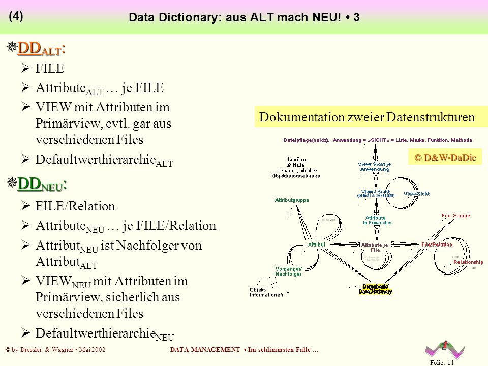Data Dictionary: aus ALT mach NEU! • 3