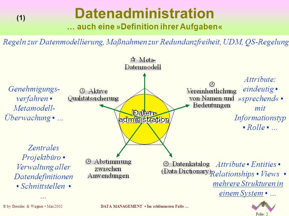 Datenadministration … auch eine »Definition ihrer Aufgaben«
