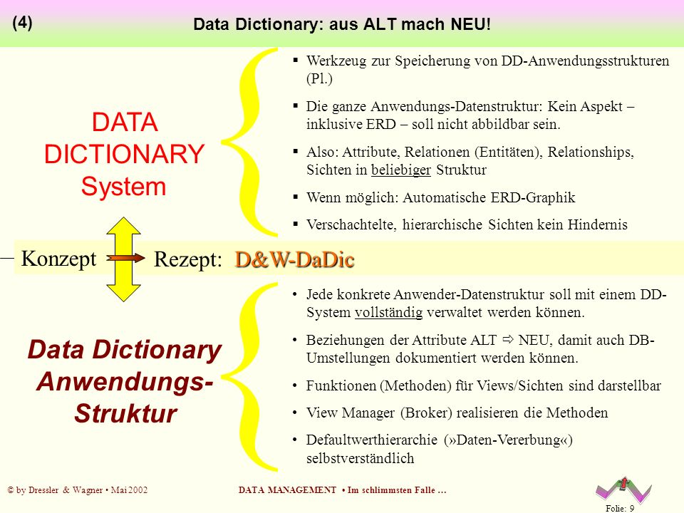 Data Dictionary: aus ALT mach NEU!