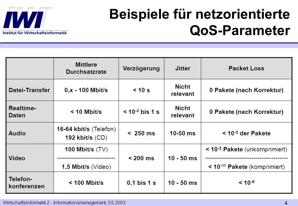Beispiele für netzorientierte QoS-Parameter