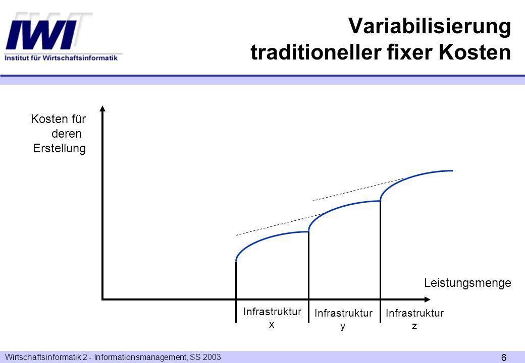 Variabilisierung traditioneller fixer Kosten
