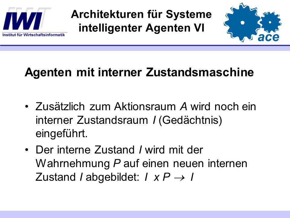 Architekturen für Systeme intelligenter Agenten VI