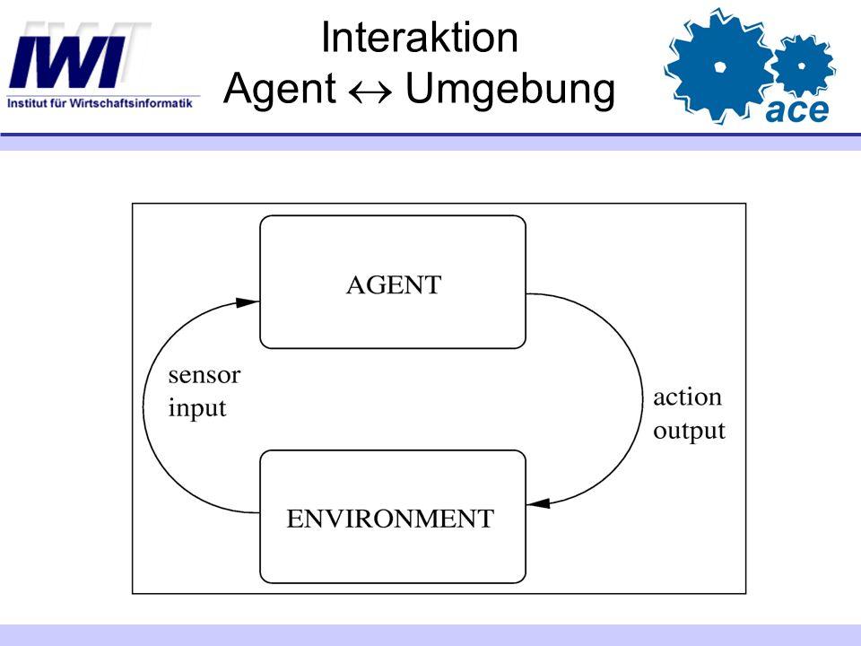 Interaktion Agent  Umgebung