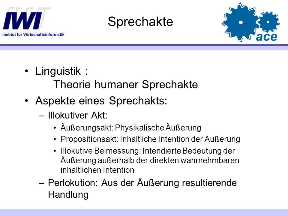 Sprechakte Linguistik : Theorie humaner Sprechakte