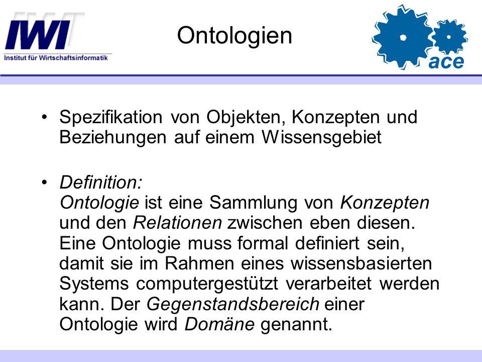 Ontologien Spezifikation von Objekten, Konzepten und Beziehungen auf einem Wissensgebiet.