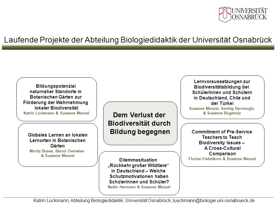 Laufende Projekte der Abteilung Biologiedidaktik der Universität Osnabrück