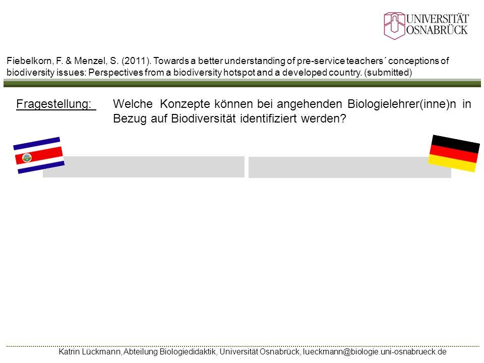 Fiebelkorn, F. & Menzel, S. (2011)