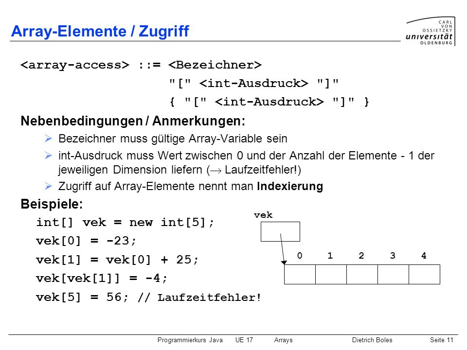 Array-Elemente / Zugriff