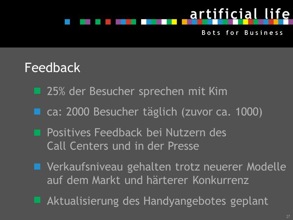 Feedback 25% der Besucher sprechen mit Kim