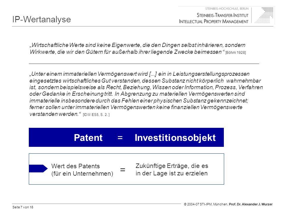 Patent = Investitionsobjekt = IP-Wertanalyse Wert des Patents