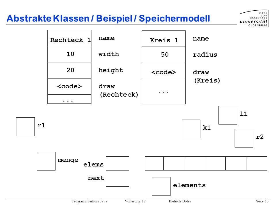 Abstrakte Klassen / Beispiel / Speichermodell
