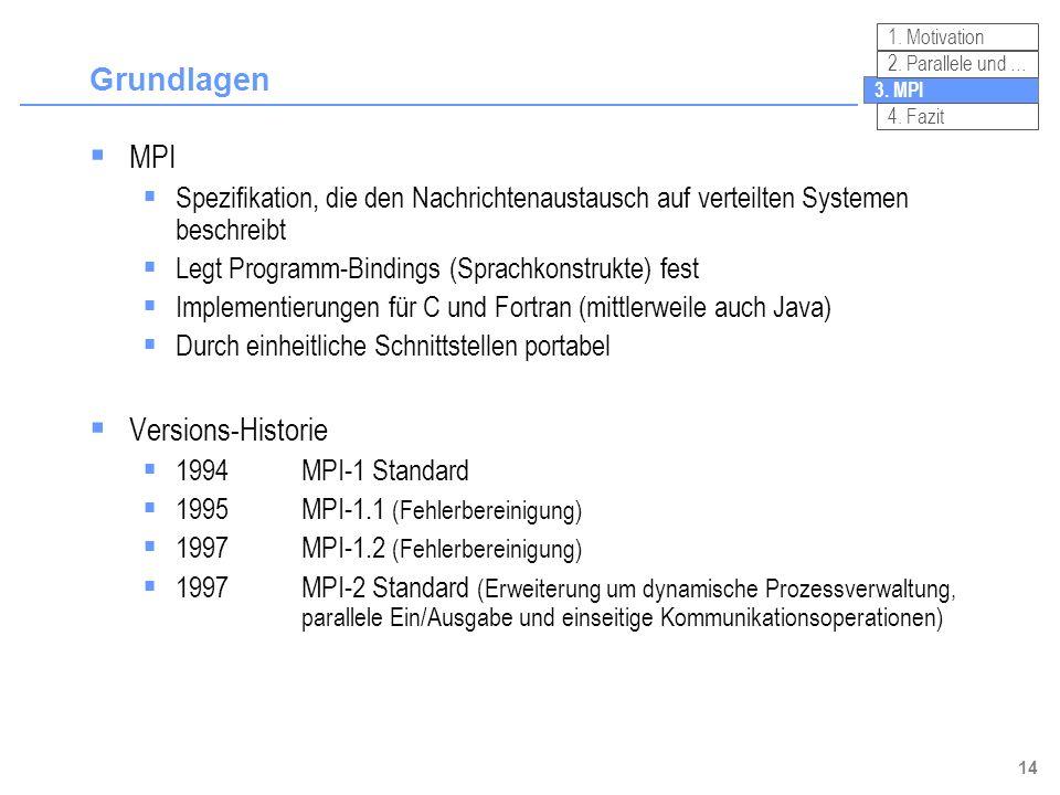 Grundlagen MPI Versions-Historie
