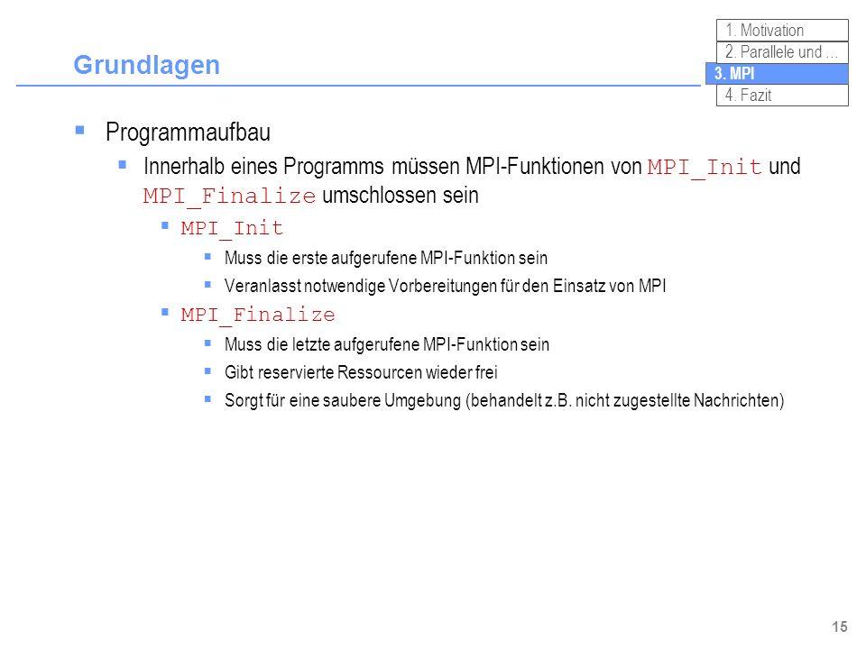 Grundlagen Programmaufbau