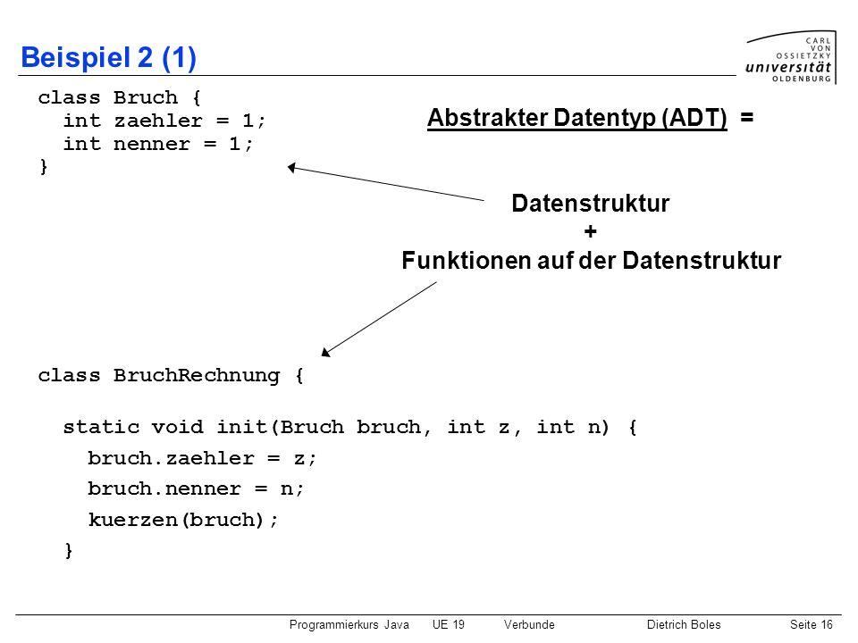Abstrakter Datentyp (ADT) = Funktionen auf der Datenstruktur