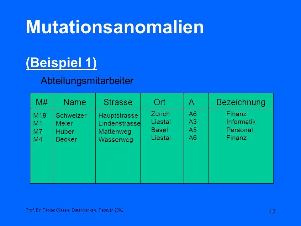 Mutationsanomalien (Beispiel 1) Abteilungsmitarbeiter M# Name Strasse