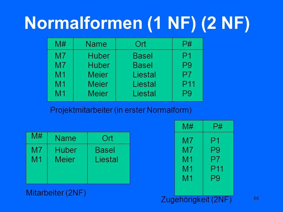 Normalformen (1 NF) (2 NF)