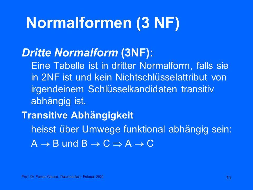 Normalformen (3 NF)