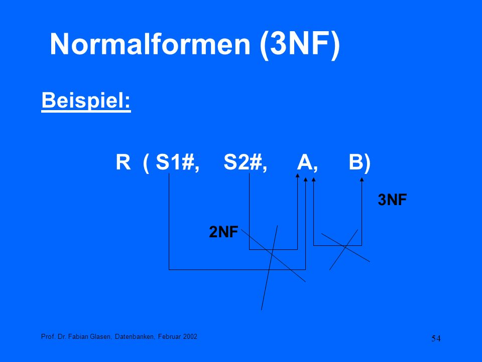 Normalformen (3NF) Beispiel: R ( S1#, S2#, A, B) 3NF 2NF