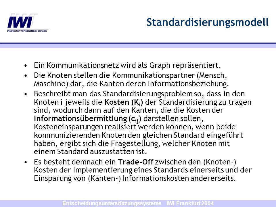 Standardisierungsmodell