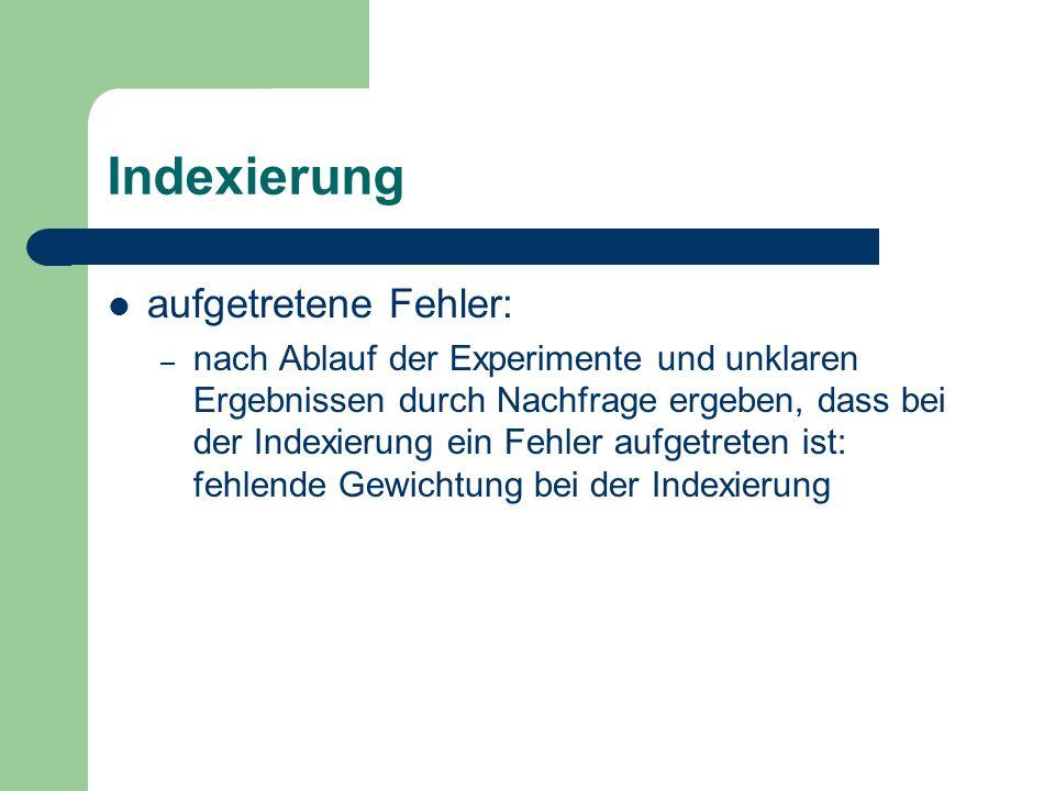 Indexierung aufgetretene Fehler: