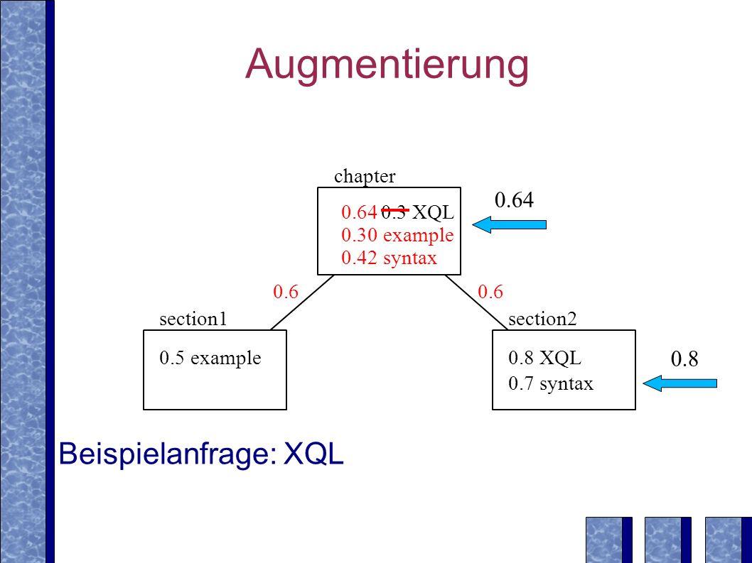 Augmentierung Beispielanfrage: XQL 0.64 0.8 chapter 0.64 0.3 XQL