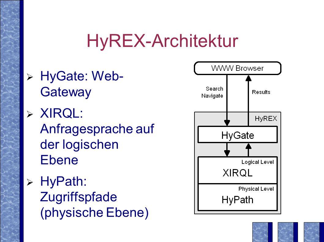 HyREX-Architektur HyGate: Web- Gateway