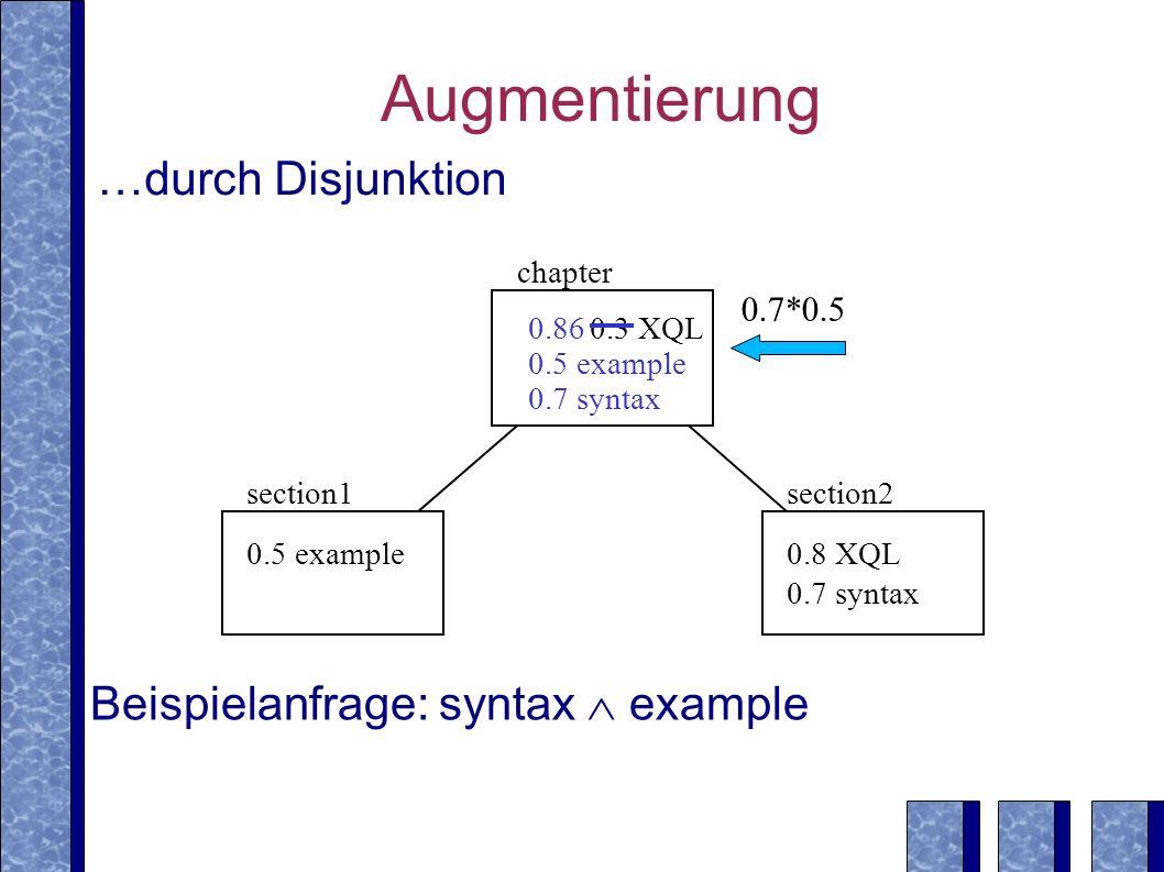 Augmentierung …durch Disjunktion Beispielanfrage: syntax  example