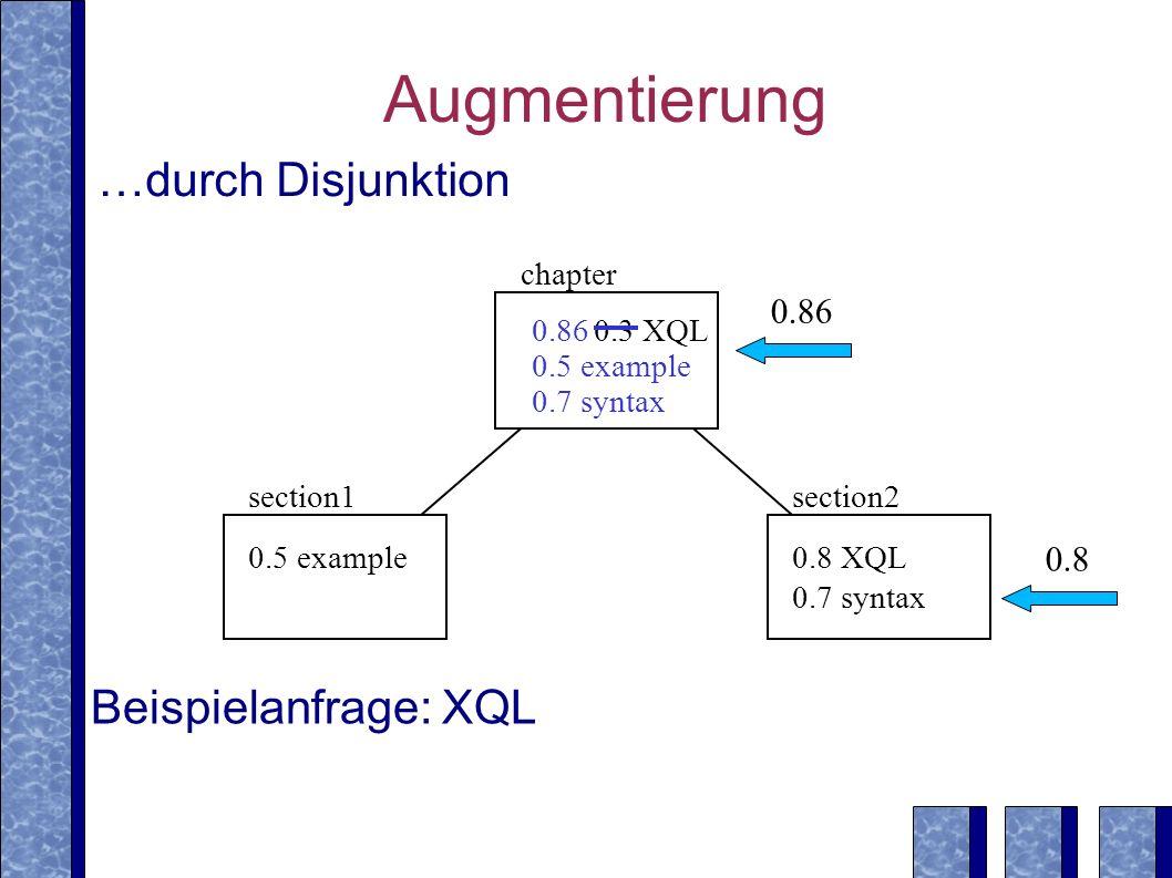 Augmentierung …durch Disjunktion Beispielanfrage: XQL 0.86 0.8 chapter