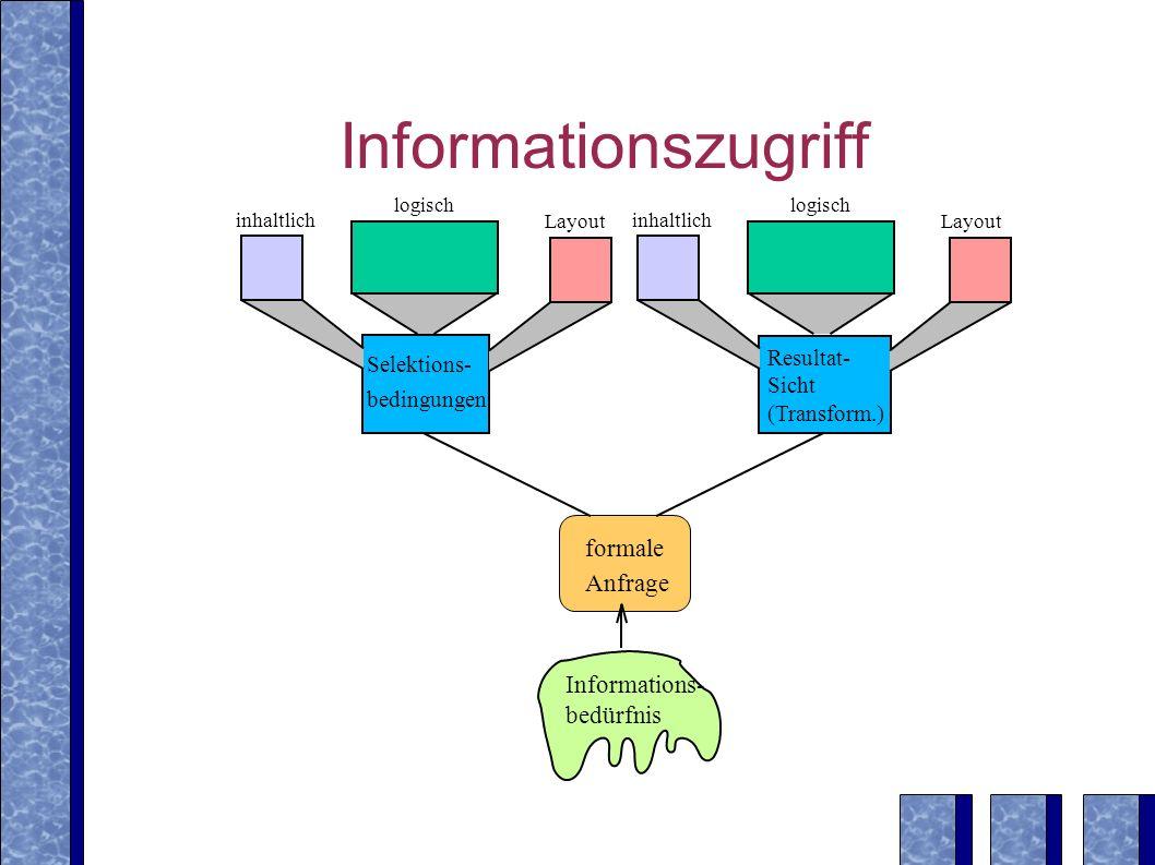 Informationszugriff formale Anfrage Informations- bedürfnis Resultat-