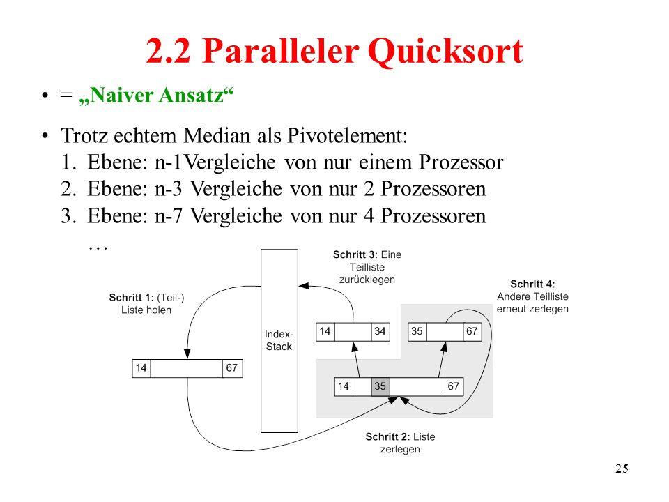 "2.2 Paralleler Quicksort = ""Naiver Ansatz"