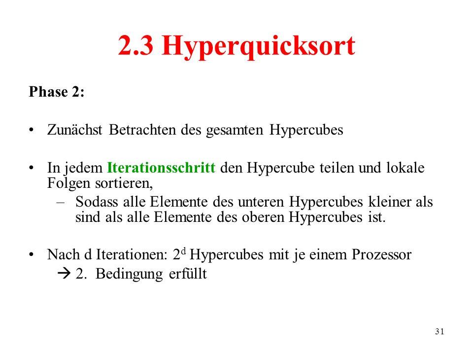2.3 Hyperquicksort Phase 2: