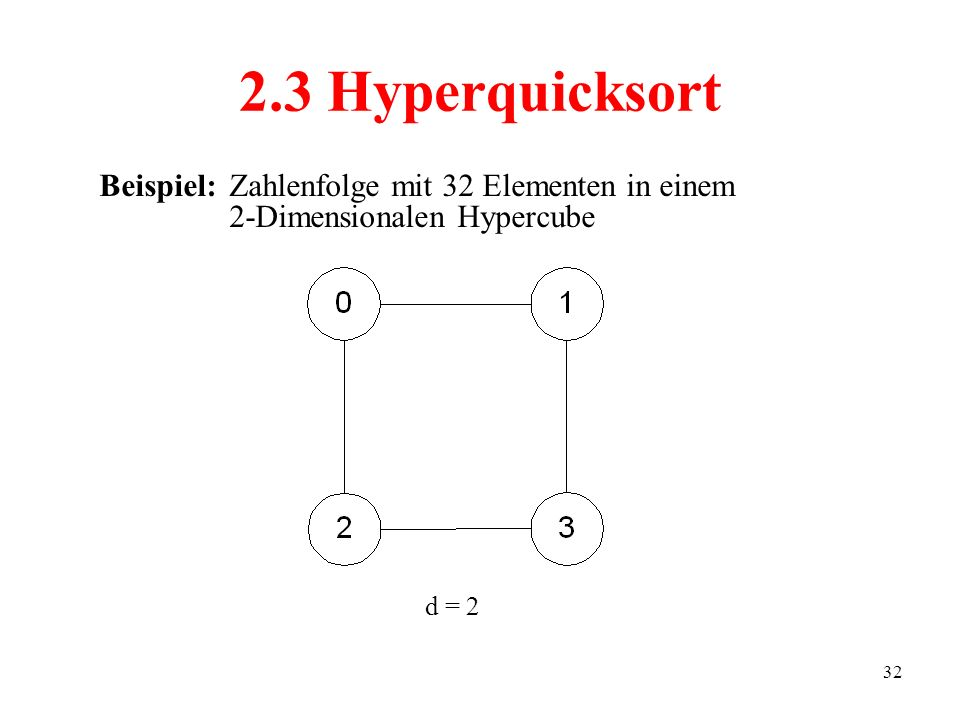 2.3 Hyperquicksort Beispiel: Zahlenfolge mit 32 Elementen in einem 2-Dimensionalen Hypercube.