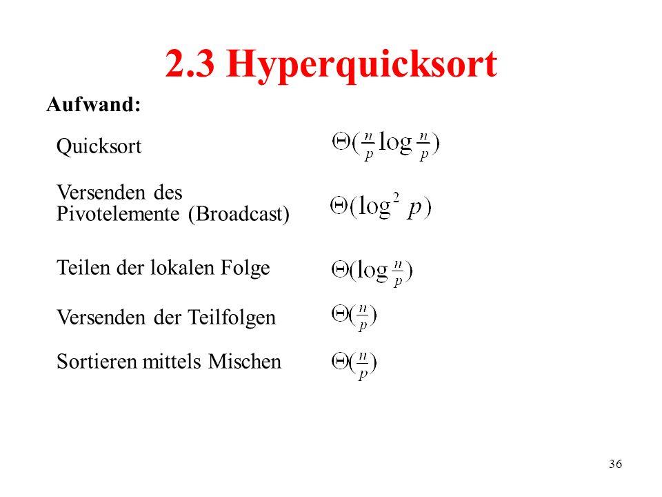 2.3 Hyperquicksort Aufwand: Quicksort