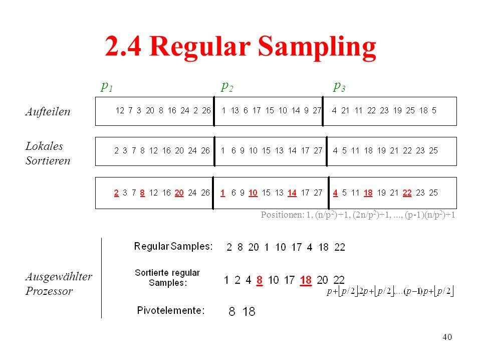 2.4 Regular Sampling p1 p2 p3 Aufteilen Lokales Sortieren