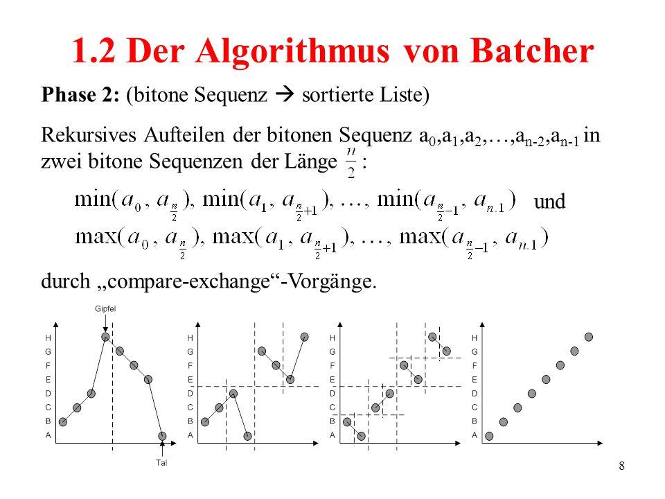 1.2 Der Algorithmus von Batcher