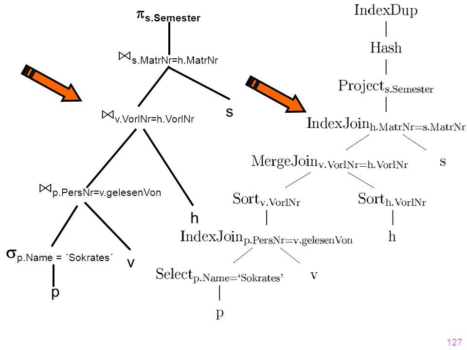 Ap.PersNr=v.gelesenVon