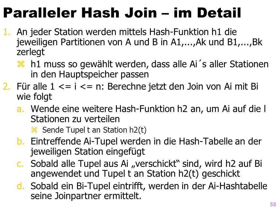 Paralleler Hash Join – im Detail