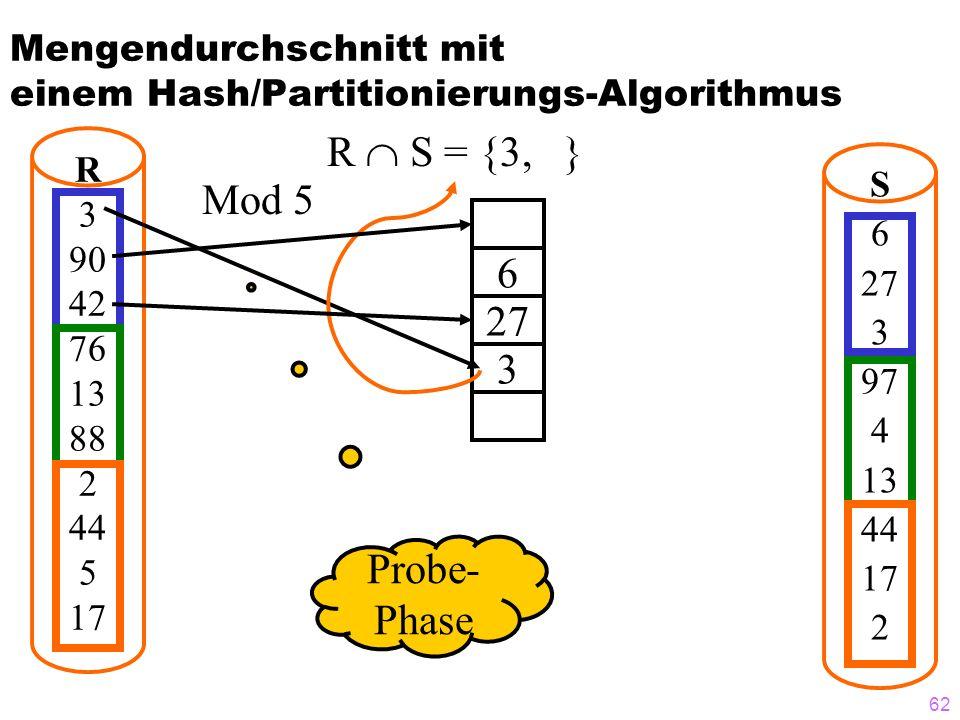 Mengendurchschnitt mit einem Hash/Partitionierungs-Algorithmus