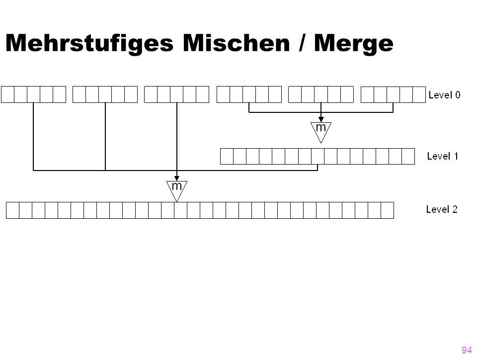 Mehrstufiges Mischen / Merge
