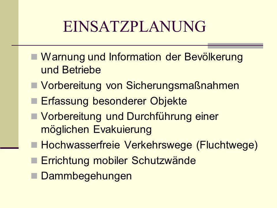 EINSATZPLANUNG Warnung und Information der Bevölkerung und Betriebe