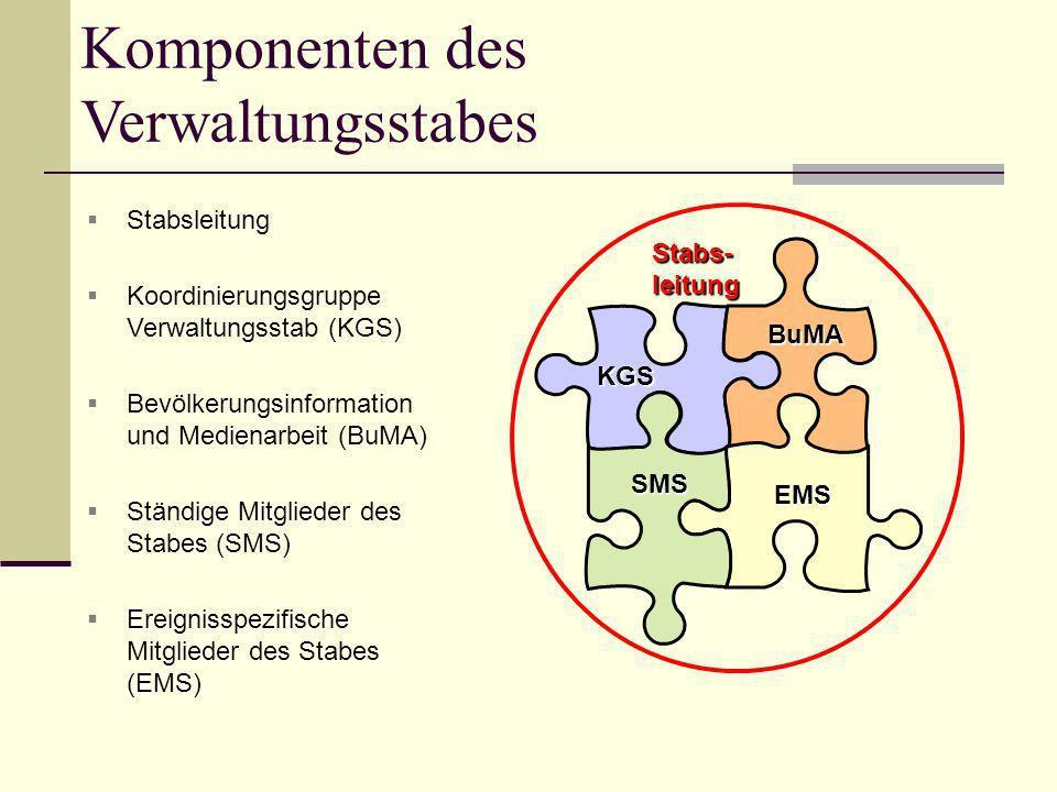 Komponenten des Verwaltungsstabes