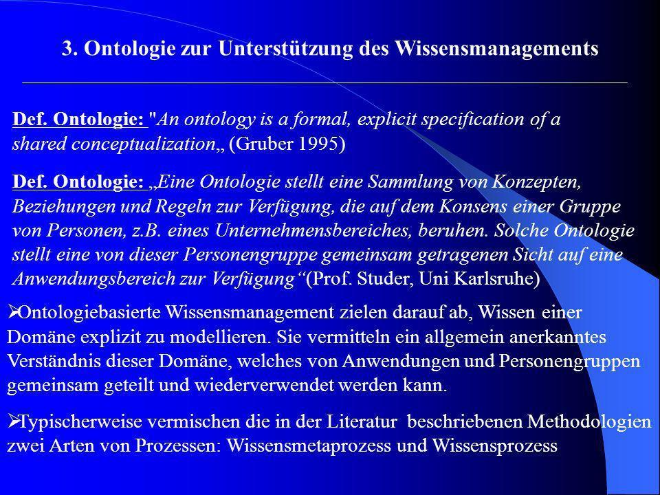 3. Ontologie zur Unterstützung des Wissensmanagements