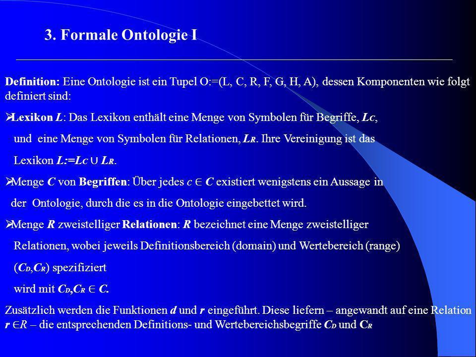 3. Formale Ontologie I Definition: Eine Ontologie ist ein Tupel O:=(L, C, R, F, G, H, A), dessen Komponenten wie folgt definiert sind: