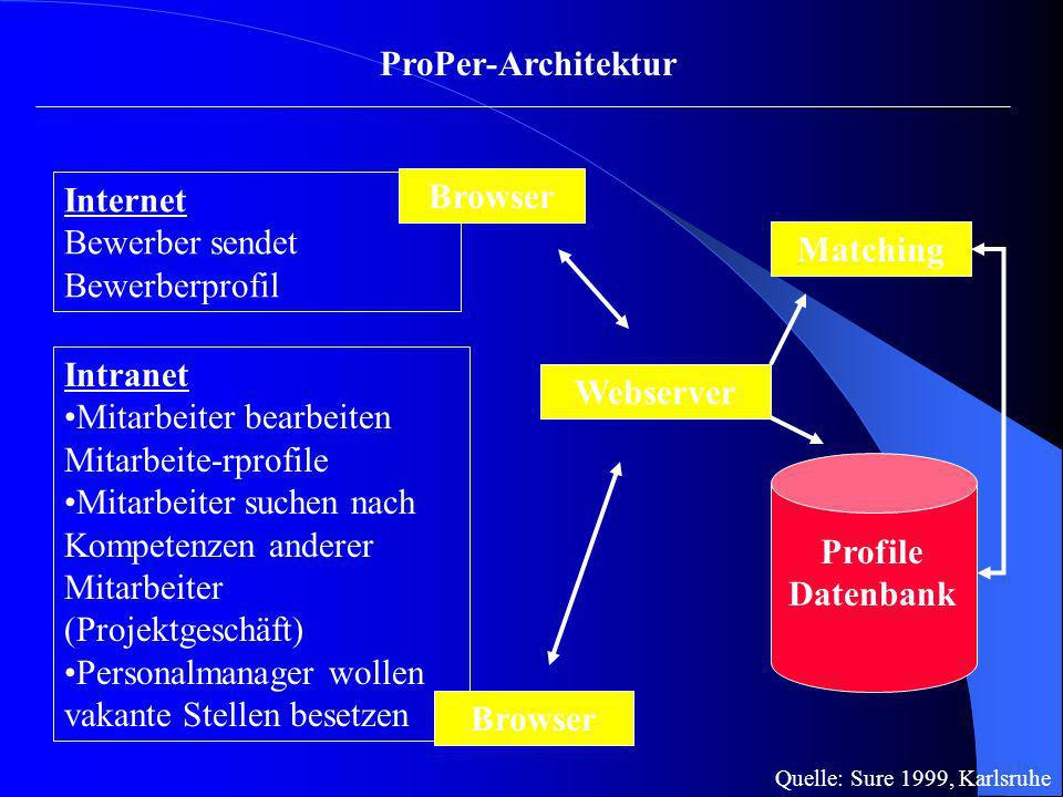 Browser Matching Webserver Profile Datenbank Browser