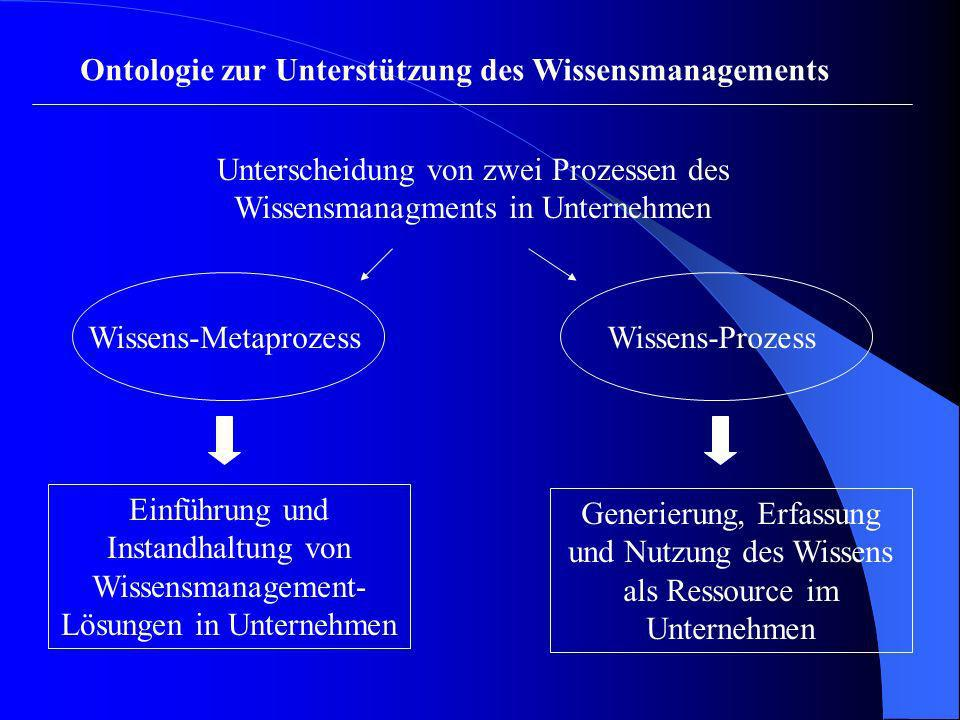 Unterscheidung von zwei Prozessen des Wissensmanagments in Unternehmen