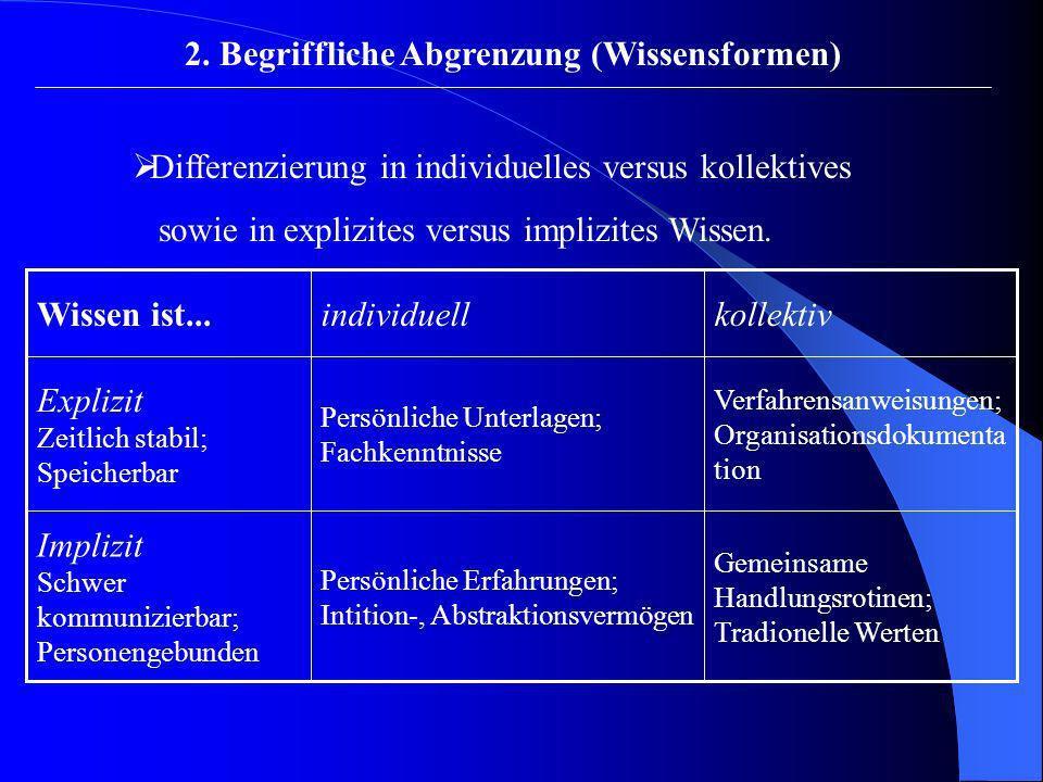 2. Begriffliche Abgrenzung (Wissensformen)