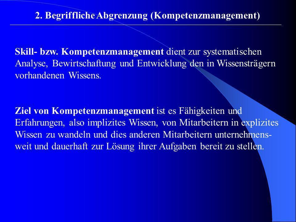 2. Begriffliche Abgrenzung (Kompetenzmanagement)